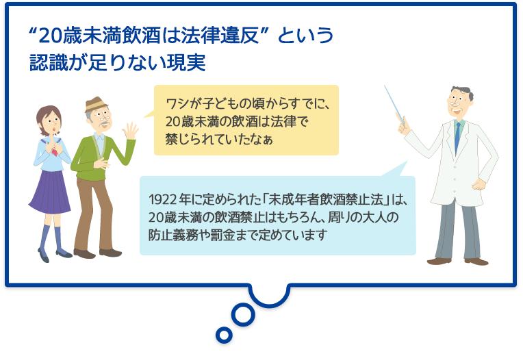 20歳未満飲酒を禁じる法律|考えてみよう!お酒と健康の関係|人とお酒 ...