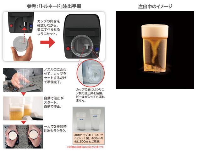 """4月6日から甲子園球場で販売 : """"底からビールを注ぐ""""新型 ..."""